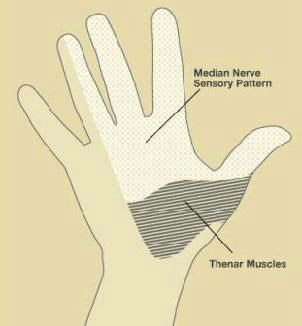 HandSurgery-10